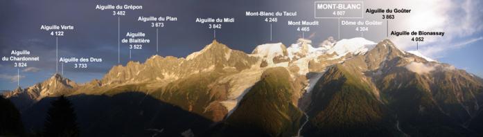Merlet panorama mont blanc